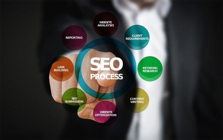 Posicionamiento en buscadores: conceptos básicos